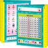 Resource Folder - Zaner Bloser - Primary