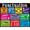 Intermediate Punctuation Magnet And Poster Set