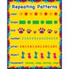 Repeating Patterns Poster