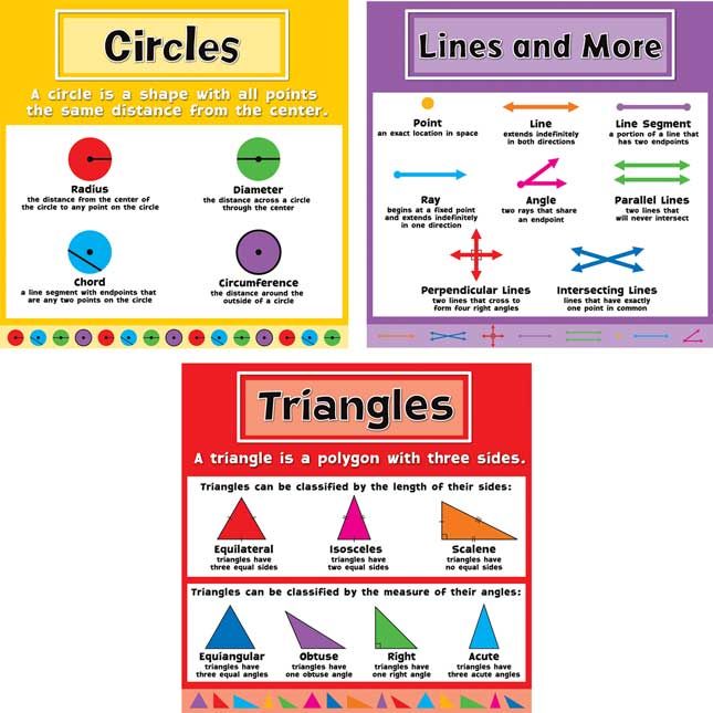 Geometry 6-in-1 Poster Set