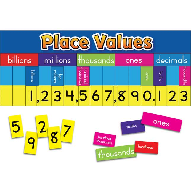 Place Values Banner With Magnetic Pieces