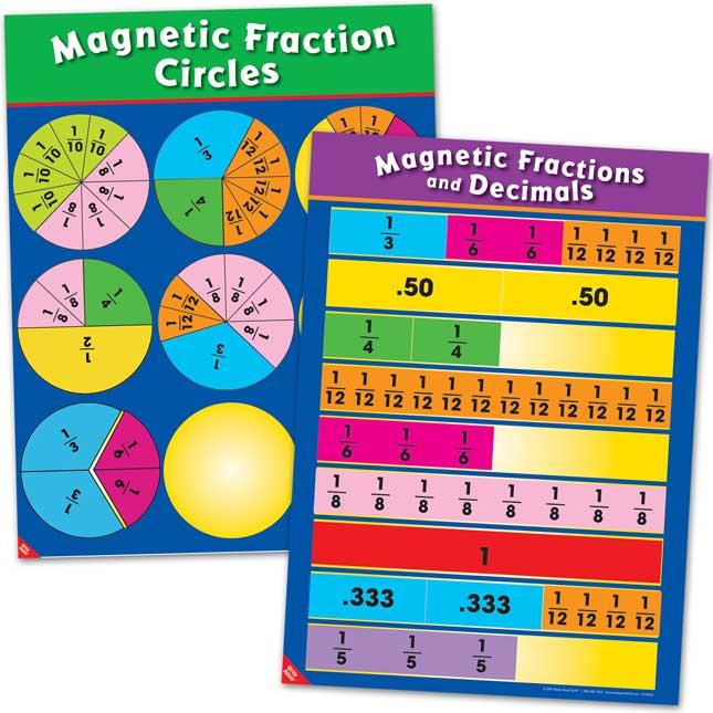 Magnetic Fraction Poster Set
