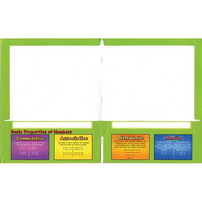 4 Pocket Math Resource Folder Intermediate