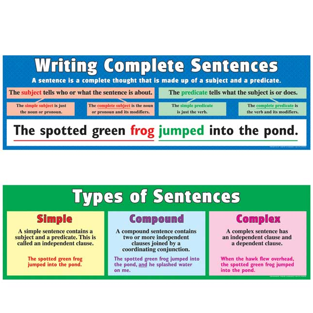 Writing Complete Sentences Banners