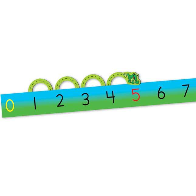 Magnetic Modeling Number Line Kit 0-30