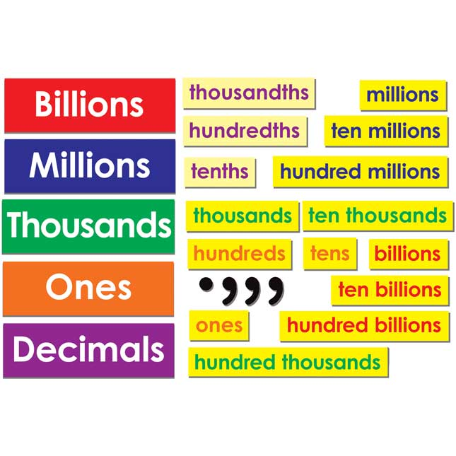 Place Value Display Magnets Set
