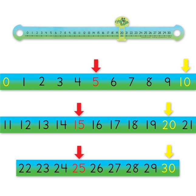 Number Line Kit