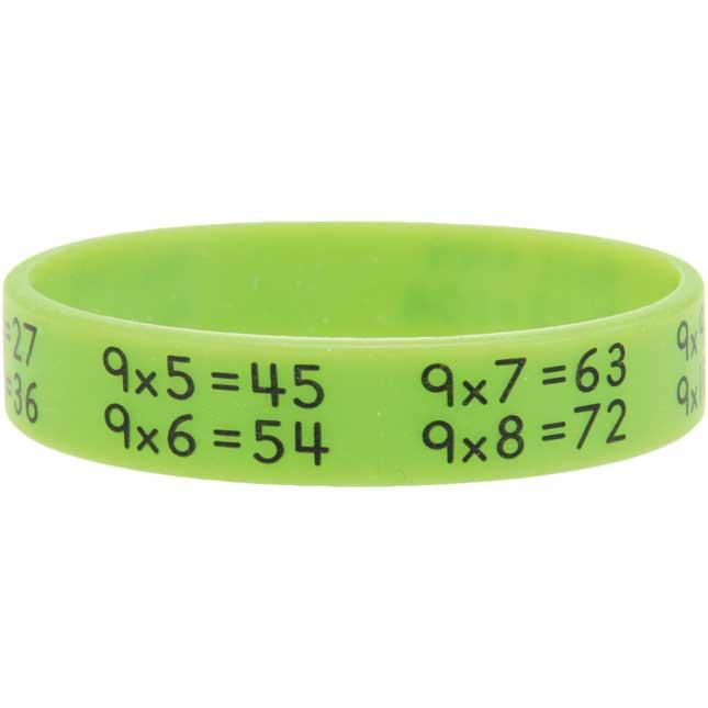 Multiplication Facts Bracelets