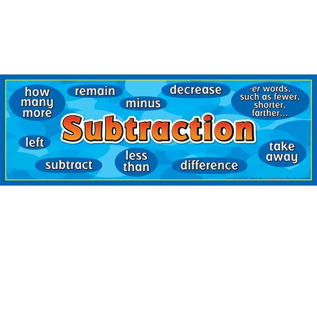 Addition-Subtraction Words Posters Set