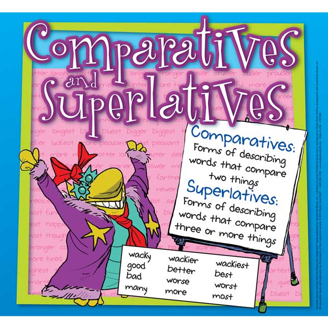 Words Are CATegorical® Plurals, Comparatives, Compounds Poster Set
