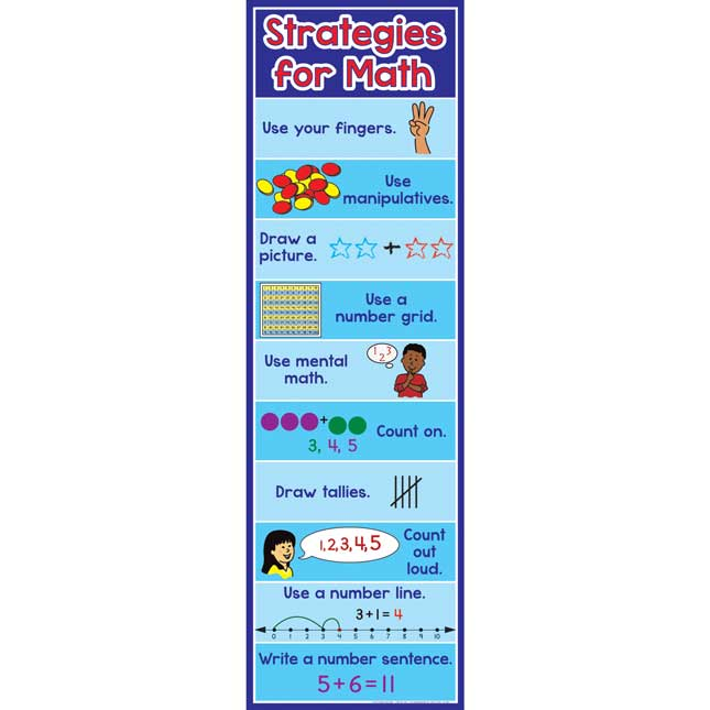 Strategies For Math Banner