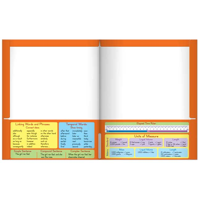 Common Core Resource Folders - Third Grade