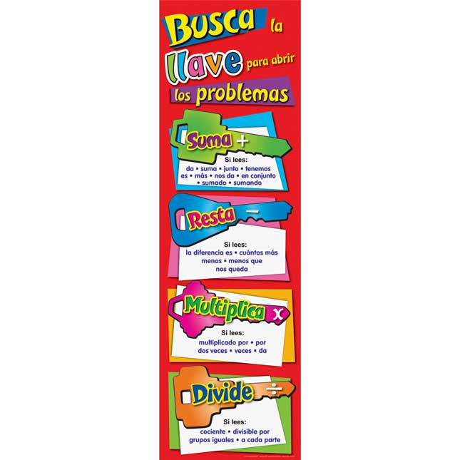 Look For Keys In Word Problems Banner - Spanish