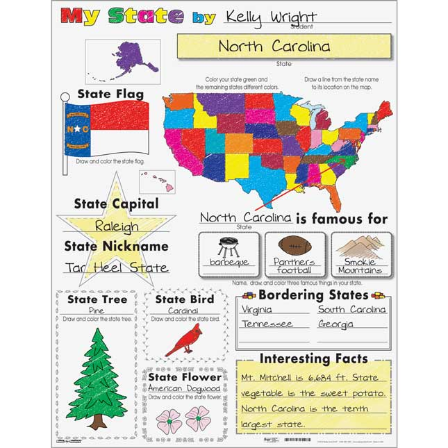 Ready-To-Decorate® My State Posters