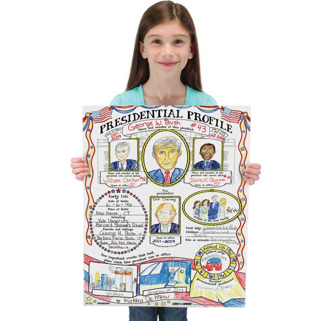 Ready-To-Decorate® Presidential Profile Posters