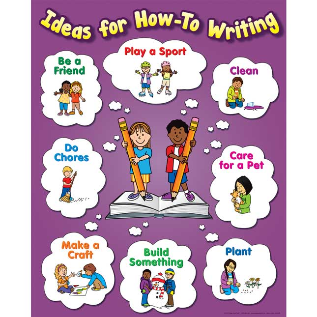 Ideas For How-To Writing Poster