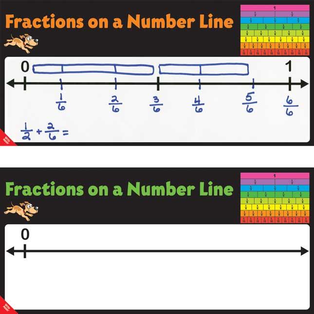 Fractions On A Number Line Kit