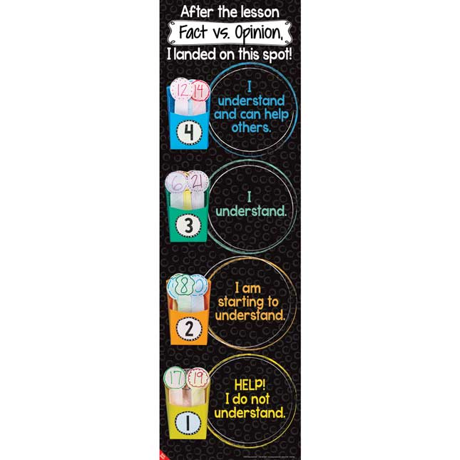 After-The-Lesson Self-Assessment Bulletin Board Kit