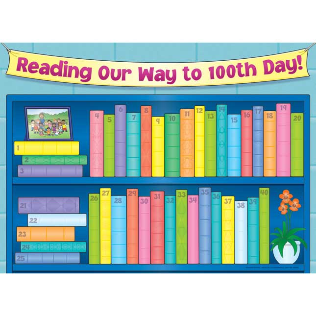 Reading Our Way To 100th Day! Posters Set