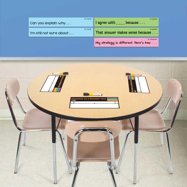 Math Talk Sentence Stems Display