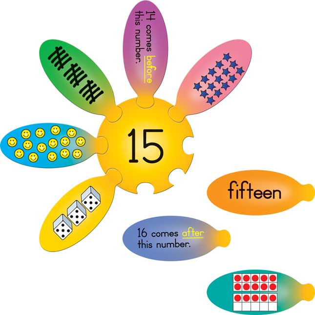 Daisy Puzzles Set - Number Sense 11 To 20