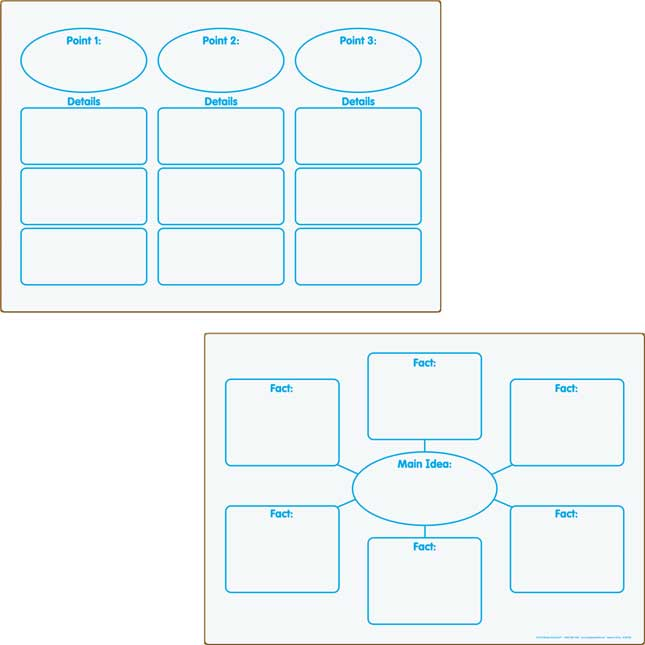 Writing Graphic Organizers Dry Erase Boards Set