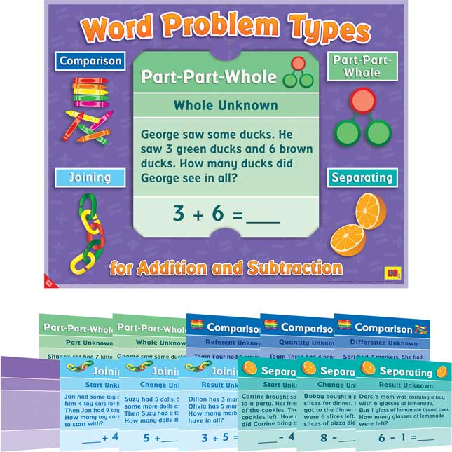 Word Problem Types 12-In-1 Poster Set