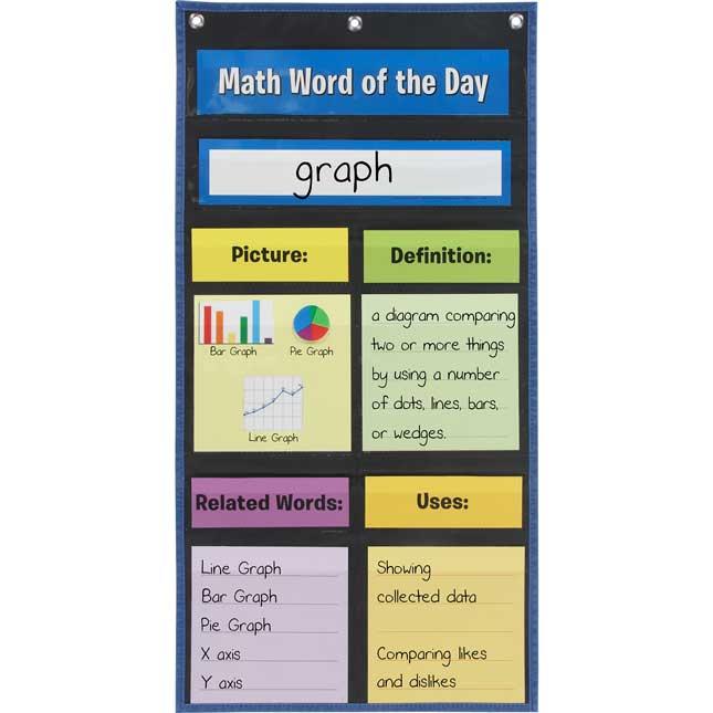 Math Word Of The Day Pocket Chart™ - English/Spanish