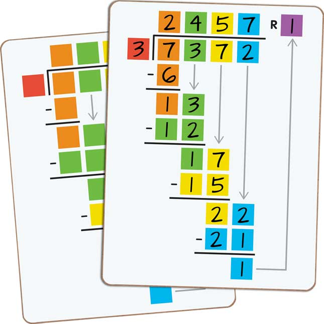Family Engagement Math Skills - Dry Erase Practice