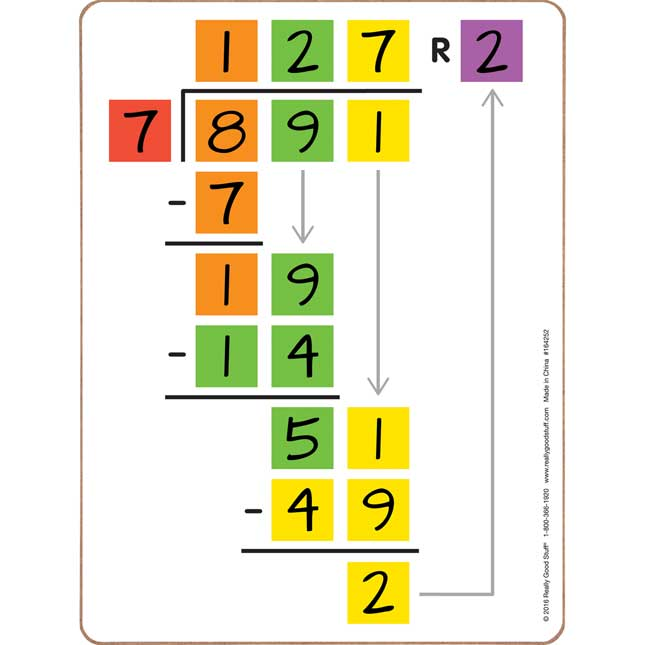 Beginning Long Division Dry Erase Boards - Teacher And Students Kit