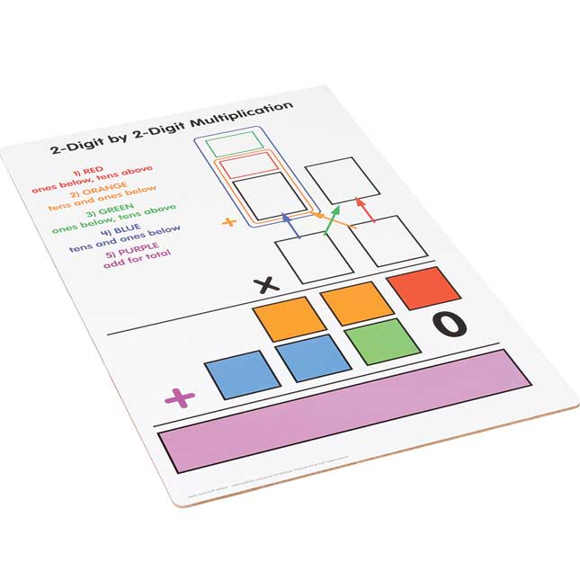 Teacher Demonstration Beginning 2-Digit Multiplication Dry Erase Board