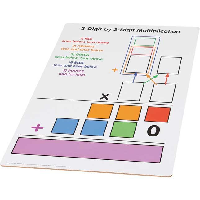 Beginning 2-Digit Multiplication And Long Division Dry Erase Boards Kit