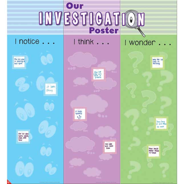 Investigation Jumbo Poster With Sticky Notes