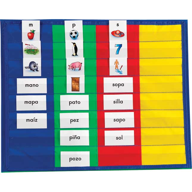 Essential Spanish Word Sorts Demonstration Cards And Pocket Chart