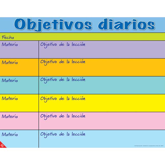 Objetivos diarios (Daily Objectives Poster)