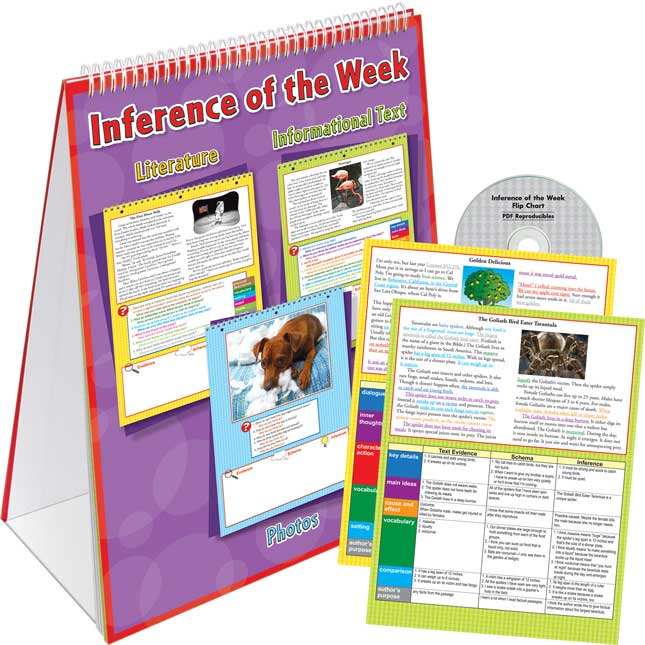 Inference Of The Week Flip Chart