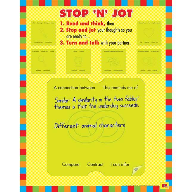 Common Core Stop 'N' Jot 6-In-1 Poster Set