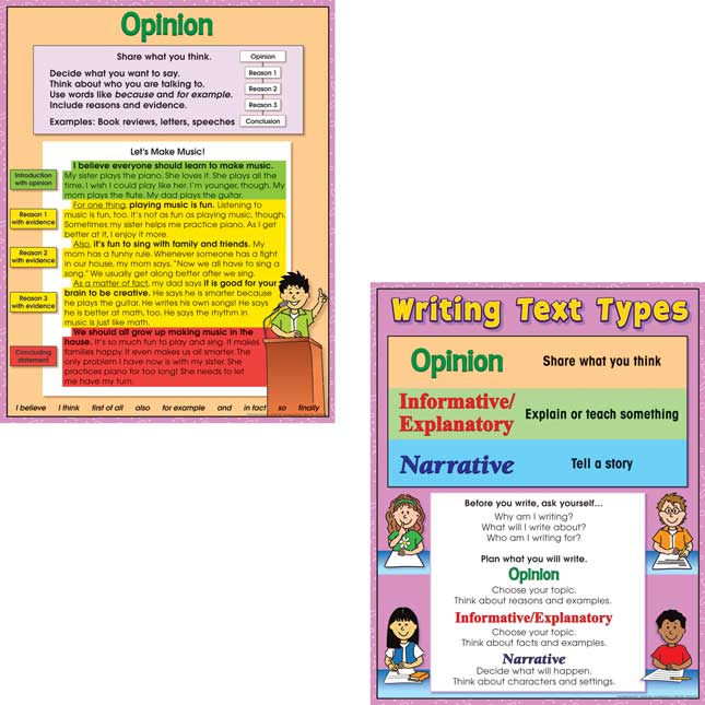 Primary Writing Text Types 4-Poster Set