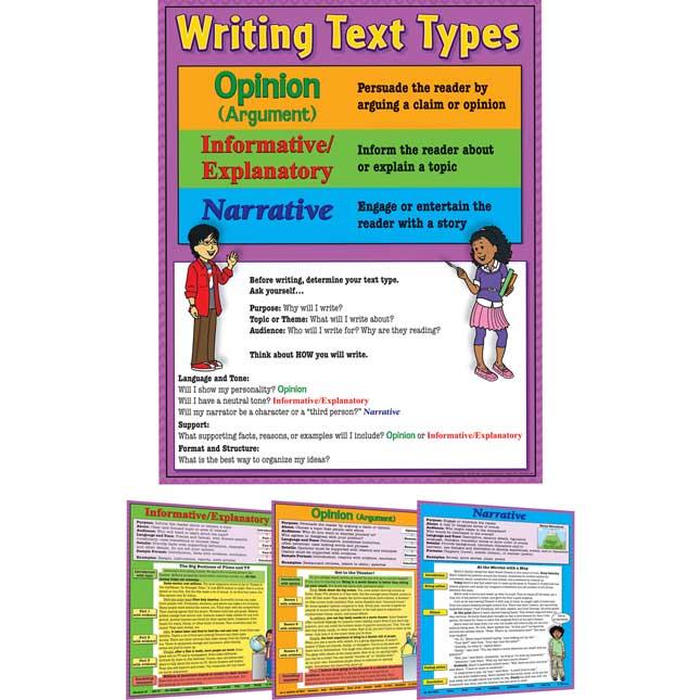 Intermediate Writing Text Types 4-Poster Set