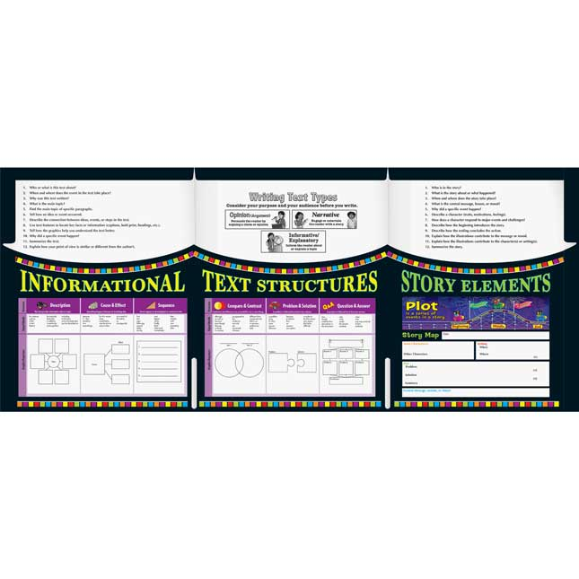 Comprehension 3-Pocket Folders