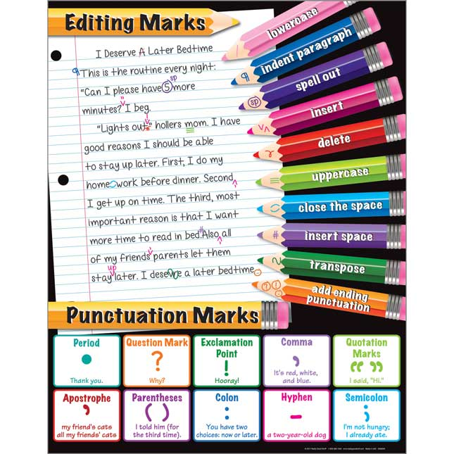 Editing Marks and Punctuation Poster