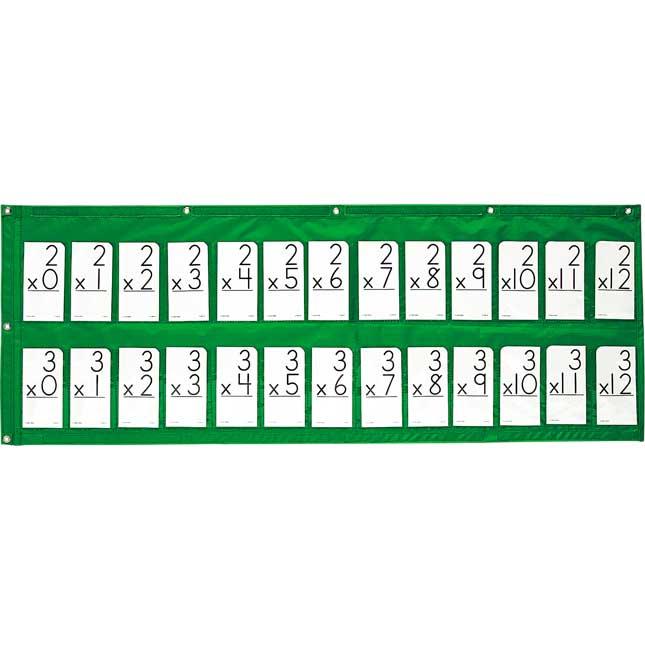 Flash Card Pocket Chart
