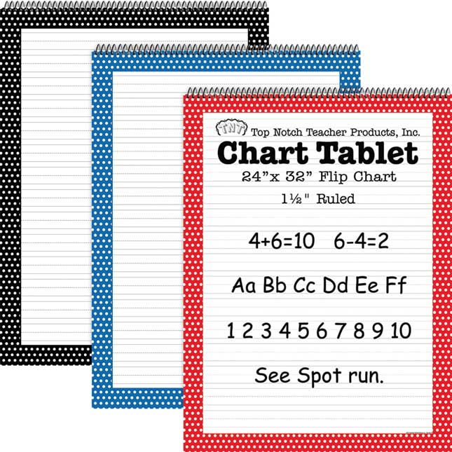 Polka Dot Chart Tablets: Red, Blue, And Black