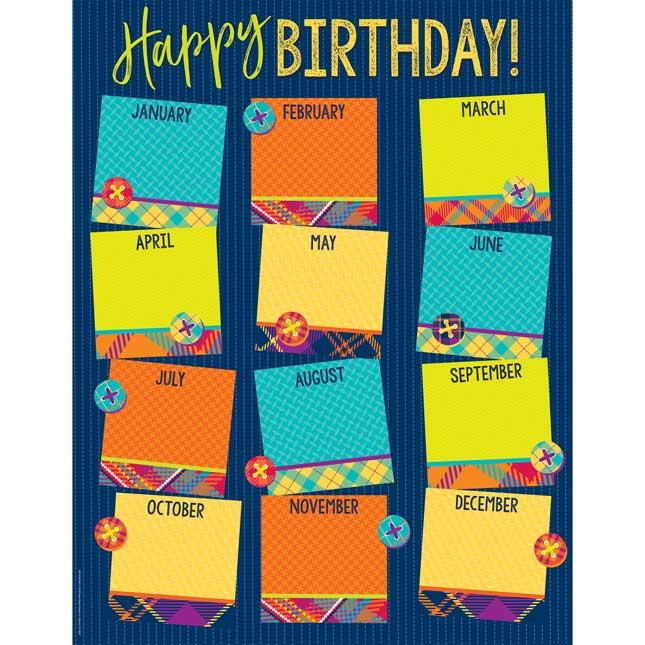 Plaid Attitude Birthday Chart