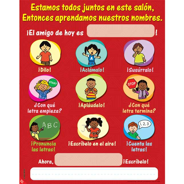 Our Class Names Poster - English/Spanish